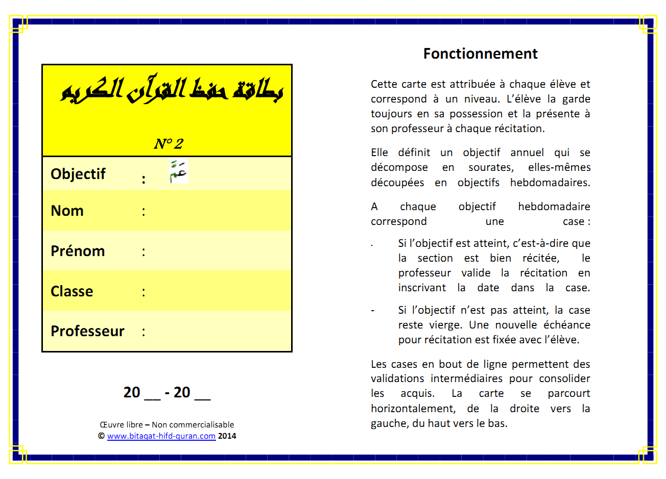 Carte n°2 sourate recto